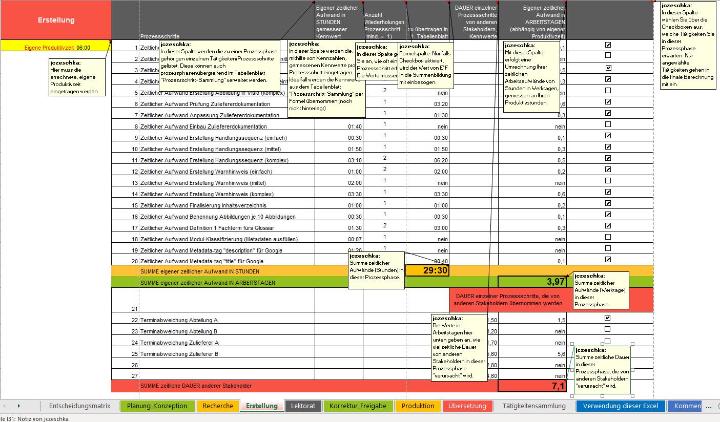 Entscheidungsmatrix_Einzelne_Prozessphasen