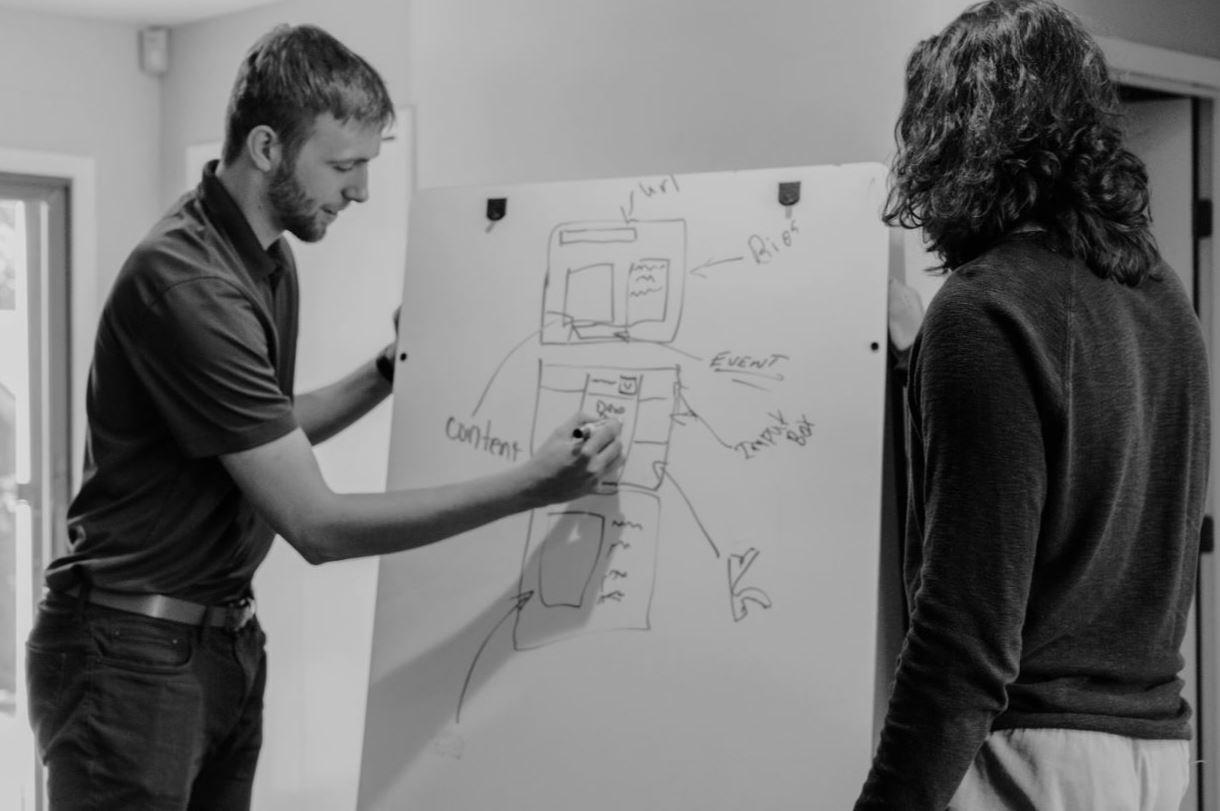 Recherche Flipchart Brainstorming